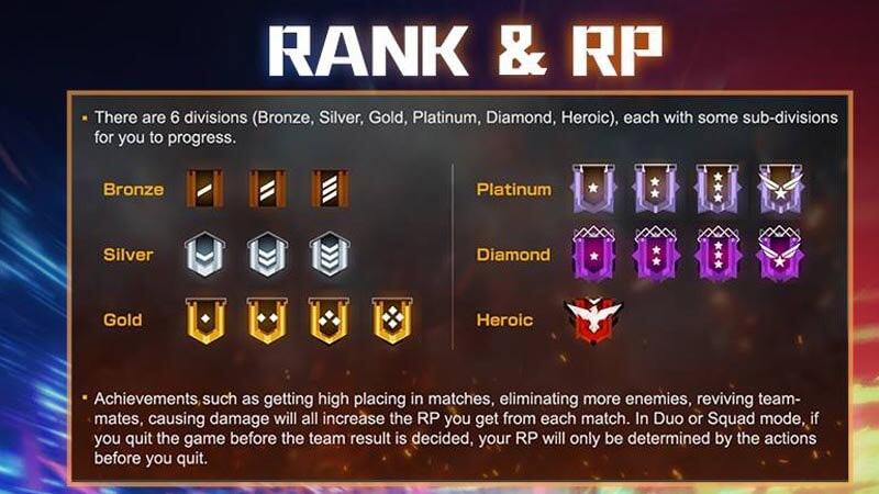 Daftar Tier Rank Free Fire Yang Perlu Kamu Tahu Semangat Booyah Demi Rank Heroic Dunia Games
