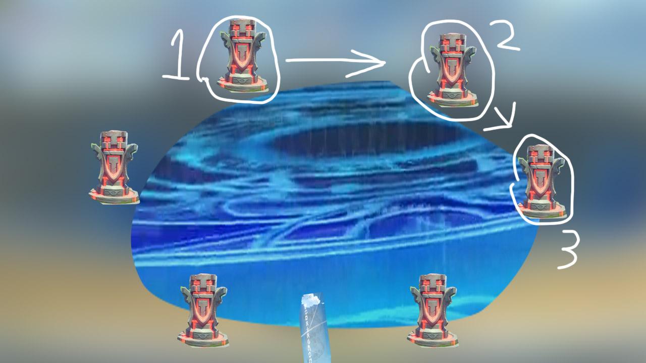 Genshin Impact, Hidden Palace of Guizang Formula Puzzle