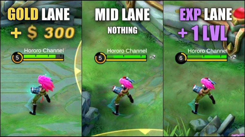 Gold Lane Mobile Legends
